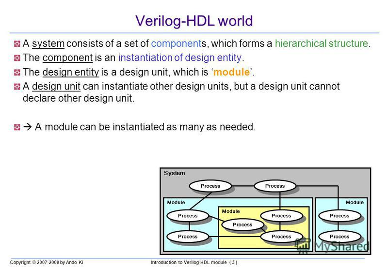 Copyright © 2007-2009 by Ando KiIntroduction to Verilog-HDL module ( 3 ) Verilog-HDL world A system consists of a set of components, which forms a hierarchical structure. The component is an instantiation of design entity. The design entity is a desi