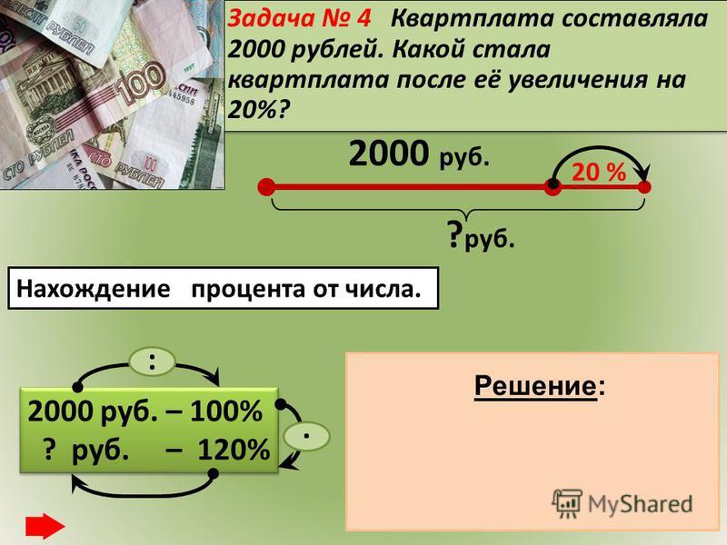 Задача 4 Квартплата составляла 2000 рублей. Какой стала квартплата после её увеличения на 20%? 2000 руб. 20 % ? руб. 2000 руб. – 100% ? руб. – 120% 2000 руб. – 100% ? руб. – 120% :. Нахождение процента от числа. 1) 2000 : 100 = 20 (руб.)-1% 2) 20. 12