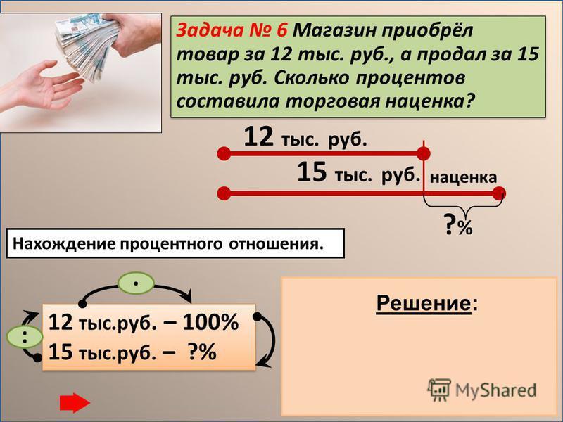 Задача 6 Магазин приобрёл товар за 12 тыс. руб., а продал за 15 тыс. руб. Сколько процентов составила торговая наценка? 12 тыс. руб. 15 тыс. руб. ?%?% наценка 12 тыс.руб. – 100% 15 тыс.руб. – ?% 12 тыс.руб. – 100% 15 тыс.руб. – ?%. : 1) 15 : 12 = 1,2