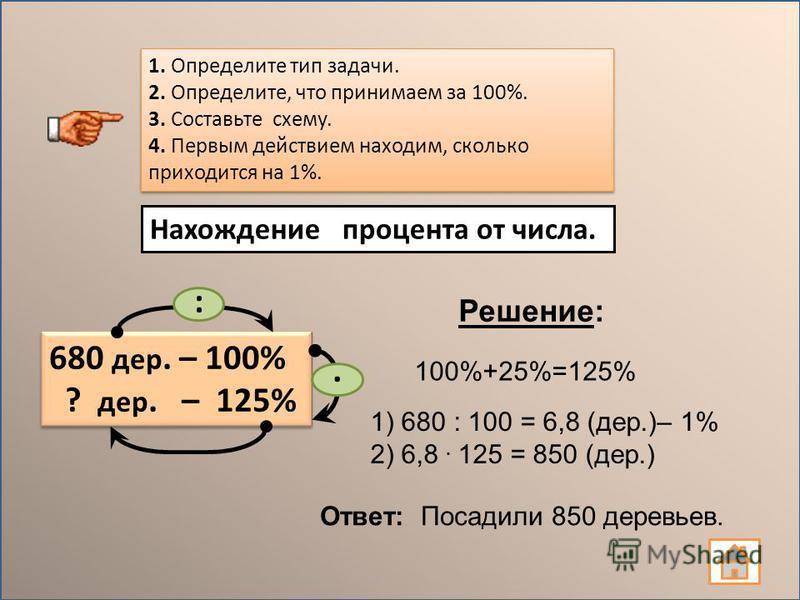 Нахождение процента от числа. 680 дер. – 100% ? дер. – 125% 680 дер. – 100% ? дер. – 125% :. 1) 680 : 100 = 6,8 (дер.)– 1% 2) 6,8. 125 = 850 (дер.) Ответ: Посадили 850 деревьев. Решение: 100%+25%=125% 1. Определите тип задачи. 2. Определите, что прин