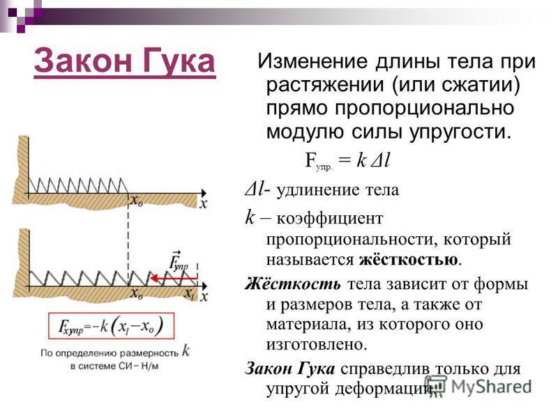 Закон Гука Изменение длины тела при растяжении (или сжатии) прямо пропорционально модулю силы упругости. F упр. = k Δl Δl- удлинение тела k – коэффициент пропорциональности, который называется жёсткостью. Жёсткость тела зависит от формы и размеров те