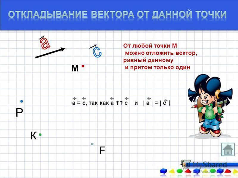 От любой точки М можно отложить вектор, равный данному и притом только один а = с, так как а с и | а | = | с К Р М F