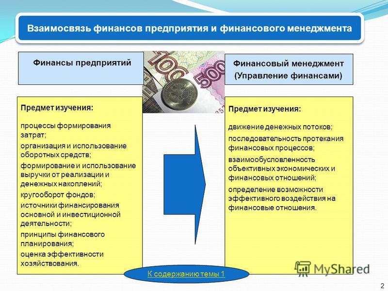 Предмет изучения: процессы формирования затрат; организация и использование оборотных средств; формирование и использование выручки от реализации и денежных накоплений; кругооборот фондов; источники финансирования основной и инвестиционной деятельнос