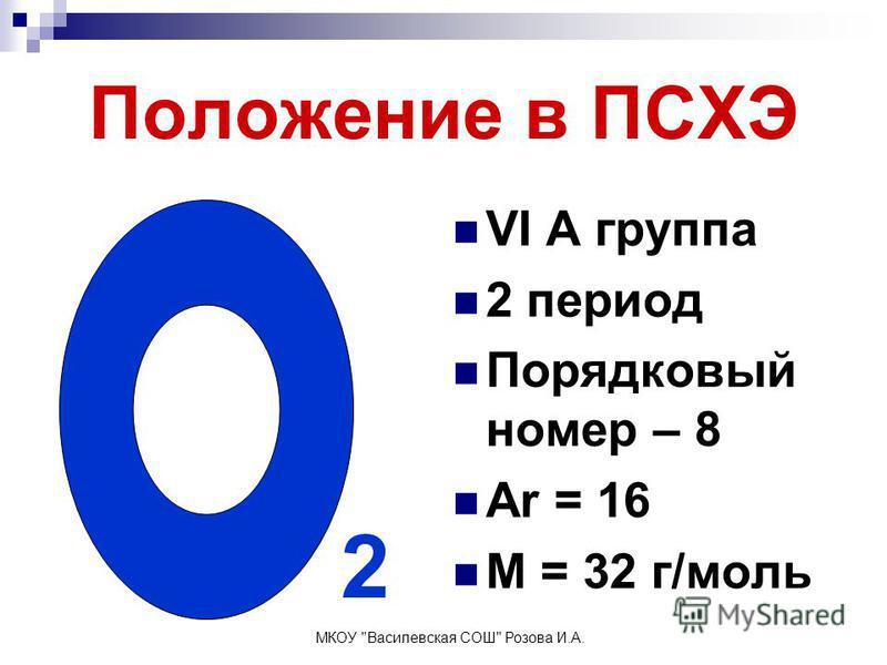 2 VI А группа 2 период Порядковый номер – 8 Ar = 16 M = 32 г/моль Положение в ПСХЭ МКОУ Василевская СОШ Розова И.А.