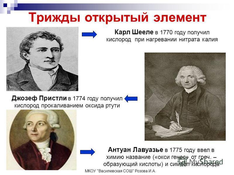 Трижды открытый элемент Карл Шееле в 1770 году получил кислород при нагревании нитрата калия Антуан Лавуазье в 1775 году ввел в химию название («окси генез» от греч. – образующий кислоты) и символ кислорода Джозеф Пристли в 1774 году получил кислород
