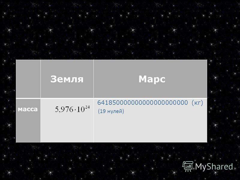 Земля Марс масса 641850000000000000000000 (кг) (19 нулей)