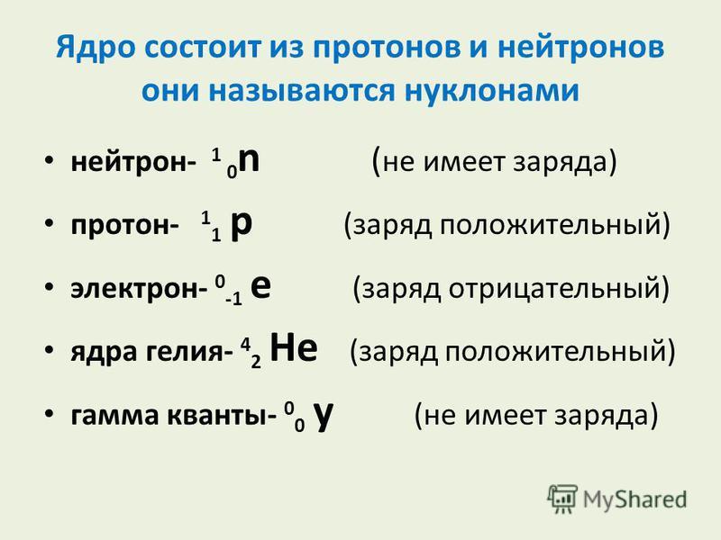 Ядро состоит из протонов и нейтронов они называются нуклонами нейтрон- 1 0 n ( не имеет заряда) протон- 1 1 p (заряд положительный) электрон- 0 -1 e (заряд отрицательный) ядра гелия- 4 2 He (заряд положительный) гамма кванты- 0 0 y (не имеет заряда)
