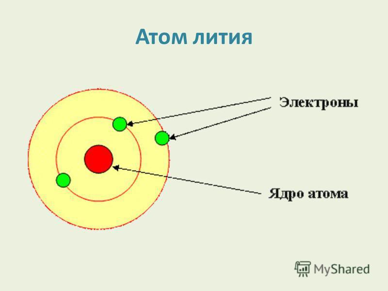 Атом лития