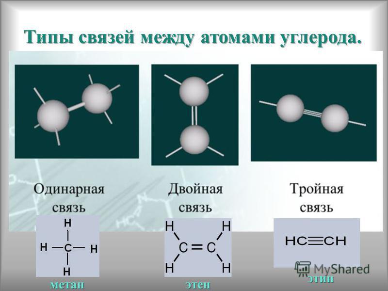 Типы связей между атомами углерода. метан этан этин