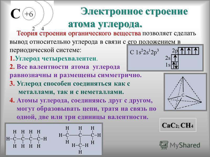 Электронное строение атома углерода. Электронное строение атома углерода. Теория строения органического вещества Теория строения органического вещества позволяет сделать вывод относительно углерода в связи с его положением в периодической системе: 1.