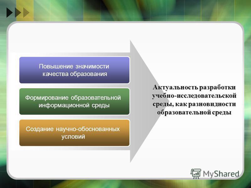 Повышение значимости качества образования Формирование образовательной информационной среды Создание научно-обоснованных условий Актуальность разработки учебно-исследоватьельской среды, как разновидности образовательной среды