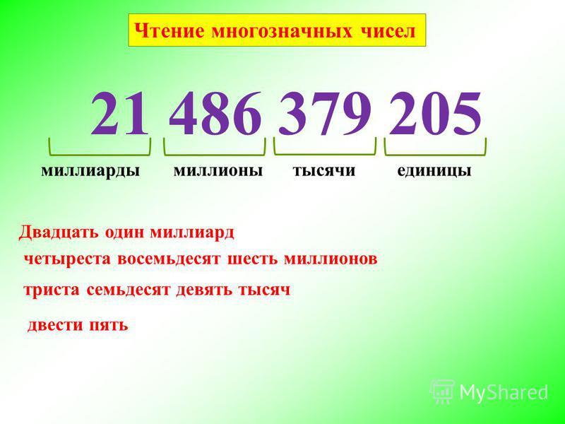 Чтение многозначных чисел 21 486 379 205 единицы тысячи миллионы миллиарды Двадцать один миллиард четыреста восемьдесят шесть миллионов триста семьдесят девять тысяч двести пять