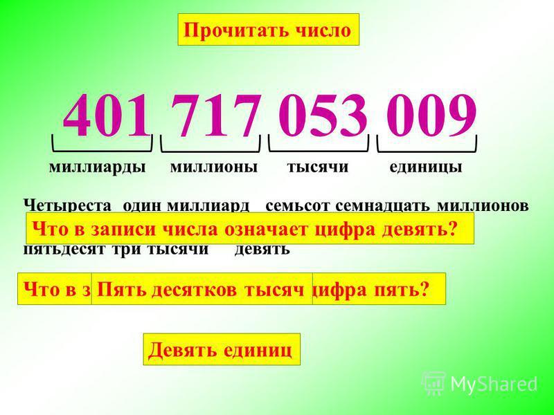 Прочитать число 401 717 053 009 единицы тысячи миллионы миллиарды Четыреста один миллиард семьсот семнадцать миллионов пятьдесят три тысячи девять Что в записи числа означает цифра пять?Пять десятков тысяч Что в записи числа означает цифра девять? Де