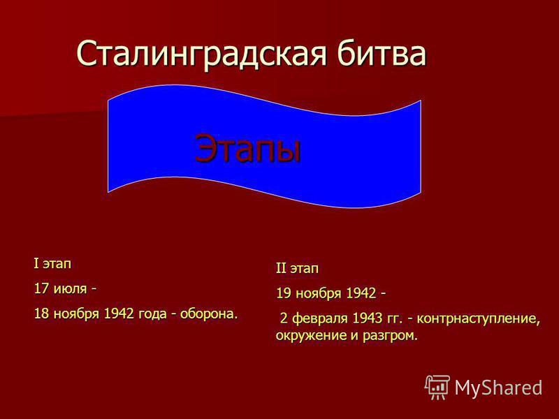 Этапы I этап 17 июля - 18 ноября 1942 года - оборона. II этап 19 ноября 1942 - 2 февраля 1943 гг. - контрнаступление, окружение и разгром. 2 февраля 1943 гг. - контрнаступление, окружение и разгром. Сталинградская битва