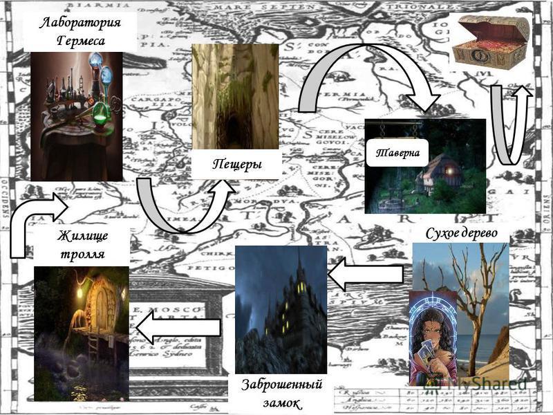 Сухое дерево Заброшенный замок Жилище тролля Лаборатория Гермеса Пещеры Таверна