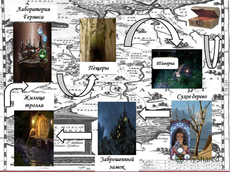 s Сухое дерево Жилище тролля Лаборатория Гермеса Пещеры Заброшенный замок Таверна