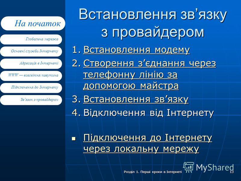 Основні служби Інтернету Адресація в Інтернеті WWW всесвітня павутина Підключення до Інтернету Глобальна мережа На початок Звязок з провайдером Розділ 1. Перші кроки в Інтернеті 13 Встановлення звязку з провайдером 1.Встановлення модему Встановлення