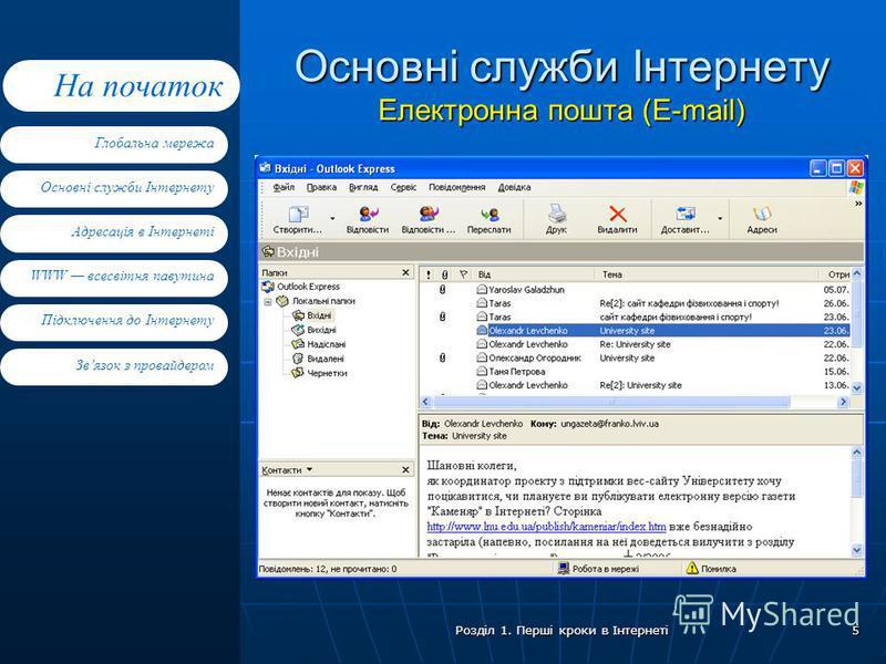 Основні служби Інтернету Адресація в Інтернеті WWW всесвітня павутина Підключення до Інтернету Глобальна мережа На початок Звязок з провайдером Розділ 1. Перші кроки в Інтернеті 5 Основні служби Інтернету Електронна пошта (E-mail)