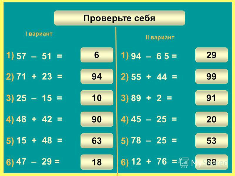 Математический диктант 1) 3) 4) 5) 6) 2) 57 – 51 = 25 – 15 = 48 + 42 = 15 + 48 = 71 + 23 = 47 – 29 = Проверьте себя 6 94 10 90 63 18 1) 3) 4) 5) 6) 2) 94 – 6 5 = 89 + 2 = 45 – 25 = 78 – 25 = 55 + 44 = 12 + 76 = 29 99 91 20 53 88 I вариант II вариант