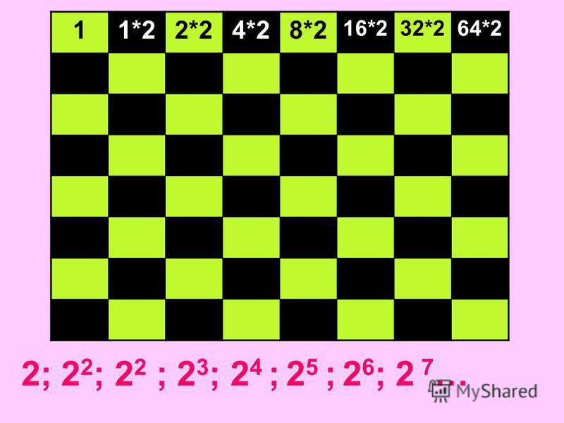 11*22*24*28*2 16*232*264*2 2; 2 2 ; 2 2 ; 2 3 ; 2 4 ; 2 5 ; 2 6 ; 2 7 …