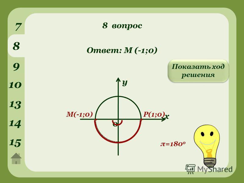 8 вопрос 7 8 9 10 у х 0. Р(1;0) π=180 о М(-1;0). Ответ: М (-1;0) Показать ход решения 13 14 15