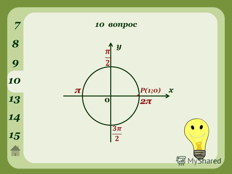 10 вопрос 7 8 9 10 у х 0. Р(1;0) 13 14 15 π 2π2π