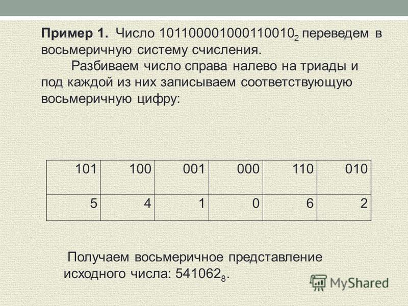 101100 001 000 110 010 5 4 1 0 6 2 Пример 1. Число 101100001000110010 2 переведем в восьмеричную систему счисления. Разбиваем число справа налево на триады и под каждой из них записываем соответствующую восьмеричную цифру: Получаем восьмеричное предс