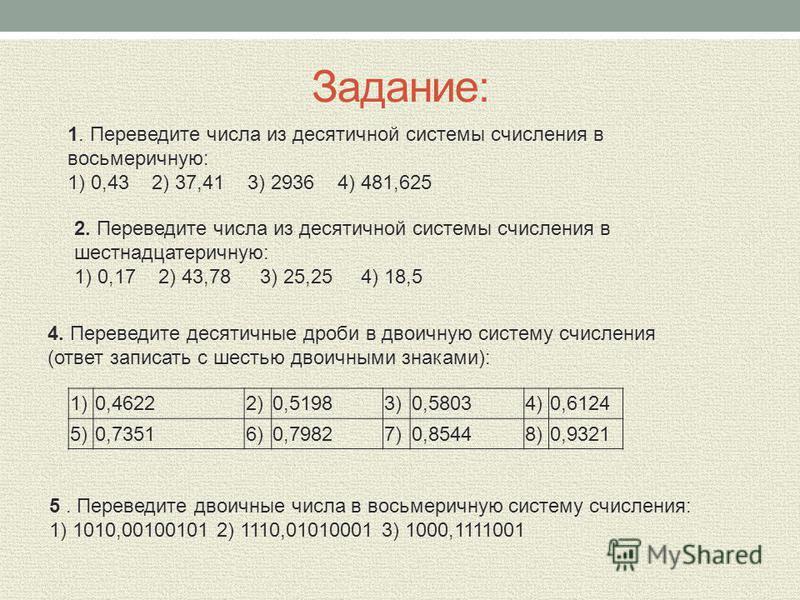 Задание: 1. Переведите числа из десятлличной системы счисления в восьмеричную: 1) 0,43 2) 37,41 3) 2936 4) 481,625 2. Переведите числа из десятлличной системы счисления в шестнадцатеричную: 1) 0,17 2) 43,78 3) 25,25 4) 18,5 1)0,46222)0,51983)0,58034)