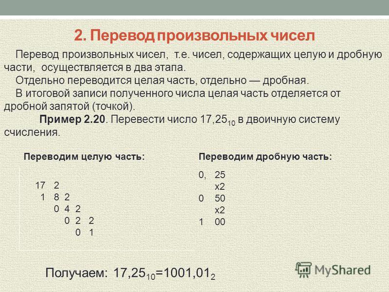 2. Перевод произвольных чисел Переводим целую часть:Переводим дробную часть: 17 2 1 8 2 0 4 2 0 2 2 0 1 0, 25 x2 0 50 x2 1 00 Перевод произвольных чисел, т.е. чисел, содержащих целую и дробную части, осуществляется в два этапа. Отдельно переводится ц