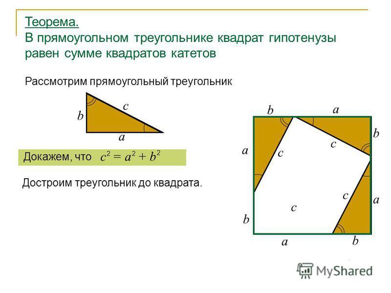 Теорема. В прямоугольном треугольнике квадрат гипотенузы равен сумме квадратов катетов а b а b а b а b а b с с с с с Рассмотрим прямоугольный треугольник Докажем, что с = а + b 22 2 Достроим треугольник до квадрата. Вычислим его площадь: