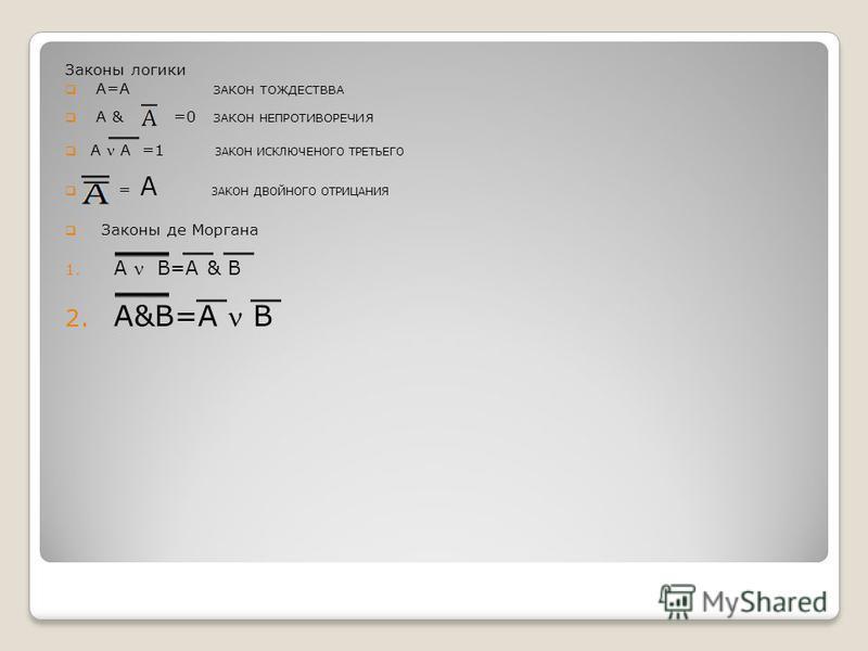 Законы логики A=A ЗАКОН ТОЖДЕСТВВА A & =0 ЗАКОН НЕПРОТИВОРЕЧИЯ A A =1 ЗАКОН ИСКЛЮЧЕНОГО ТРЕТЬЕГО = A ЗАКОН ДВОЙНОГО ОТРИЦАНИЯ Законы де Моргана 1. А В=А & B 2. А&B=A B