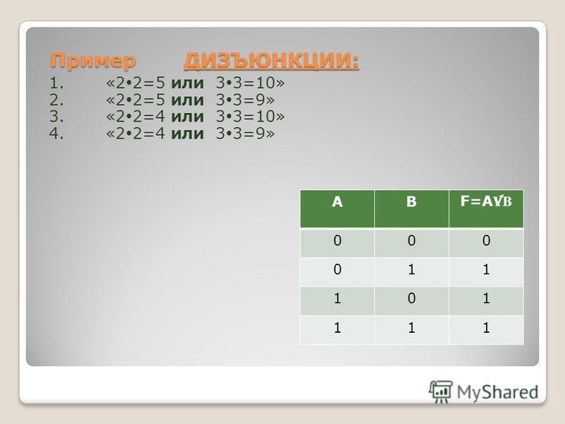Пример ДИЗЪЮНКЦИИ: АВF=A V В 000 011 101 111 1.«2 2=5 или 3 3=10» 2.«2 2=5 или 3 3=9» 3.«2 2=4 или 3 3=10» 4.«2 2=4 или 3 3=9»