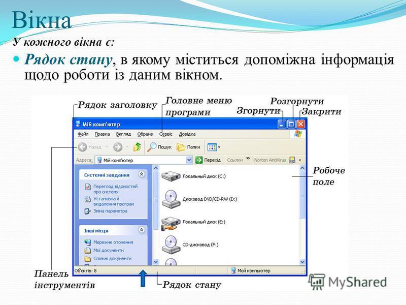 Вікна У кожного вікна є: Рядок стану, в якому міститься допоміжна інформація щодо роботи із даним вікном.
