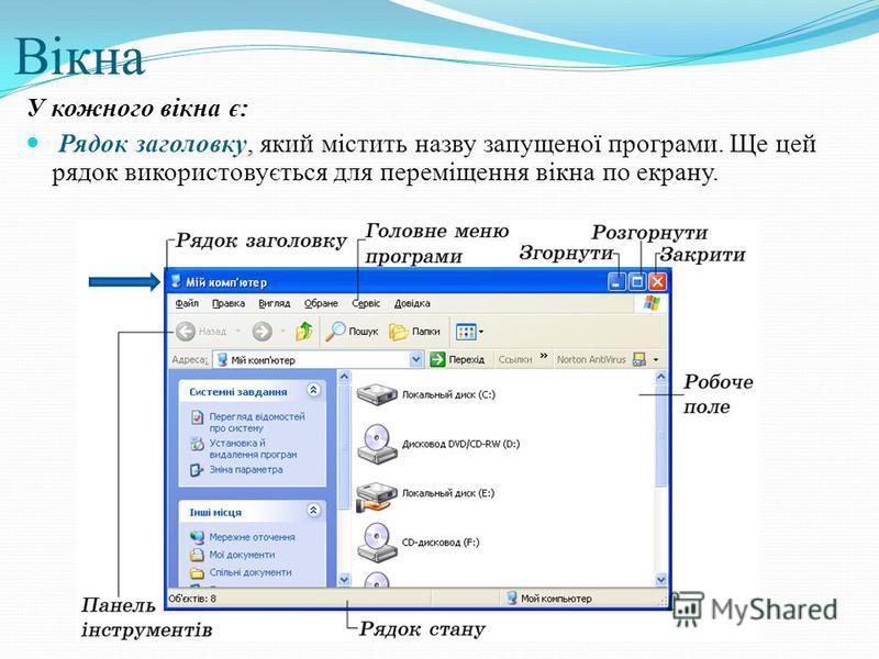Вікна У кожного вікна є: Рядок заголовку, який містить назву запущеної програми. Ще цей рядок використовується для переміщення вікна по екрану.