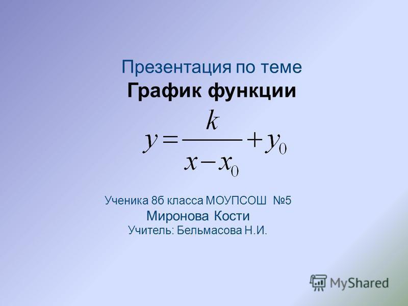 Презентация по теме График функции Ученика 8 б класса МОУПСОШ 5 Миронова Кости Учитель: Бельмасова Н.И.