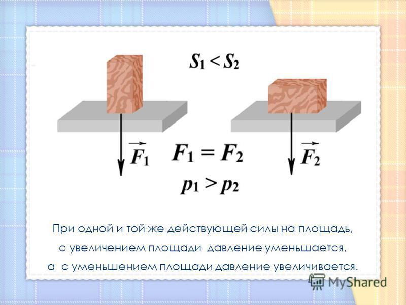При одной и той же действующей силы на площадь, с увеличением площади давление уменьшается, а с уменьшением площади давление увеличивается.