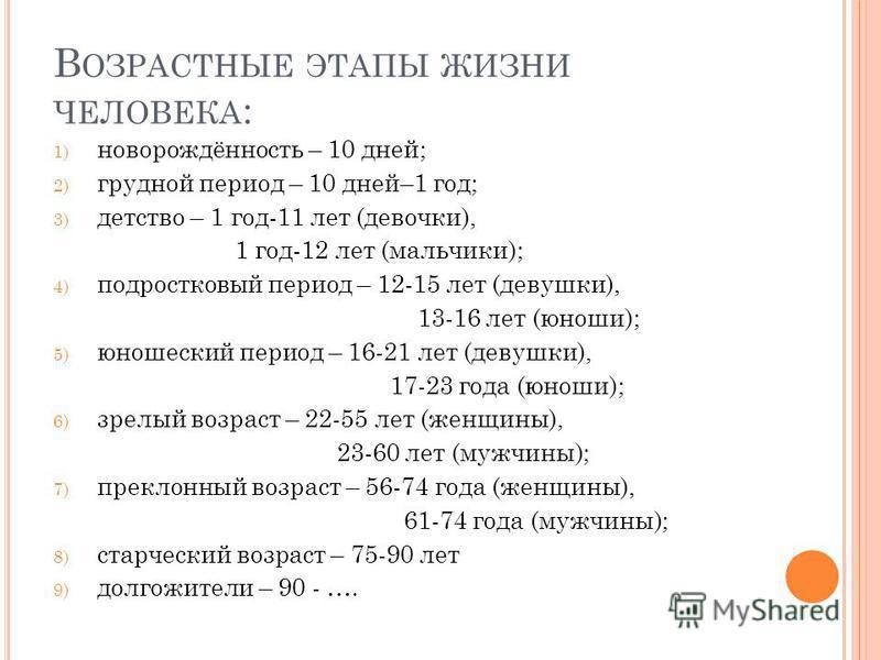 В ОЗРАСТНЫЕ ЭТАПЫ ЖИЗНИ ЧЕЛОВЕКА : 1) новорождённость – 10 дней; 2) грудной период – 10 дней–1 год; 3) детство – 1 год-11 лет (девочки), 1 год-12 лет (мальчики); 4) подростковый период – 12-15 лет (девушки), 13-16 лет (юноши); 5) юношеский период – 1