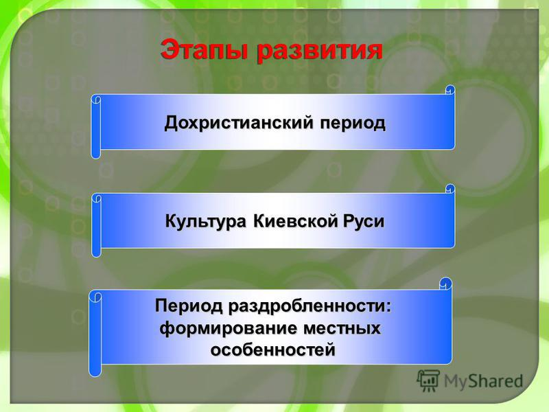 Этапы развития Дохристианский период Культура Киевской Руси Период раздробленности: формирование местных особенностей