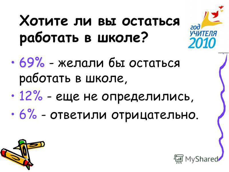 Хотите ли вы остаться работать в школе? 69%69% - желали бы остаться работать в школе, 12% - еще не определились, 6% - ответили отрицательно.