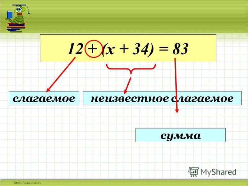 12 + (х + 34) = 83 слагаемое неизвестное слагаемое сумма