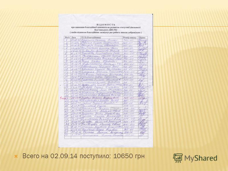 Всего на 02.09.14 поступило: 10650 грн