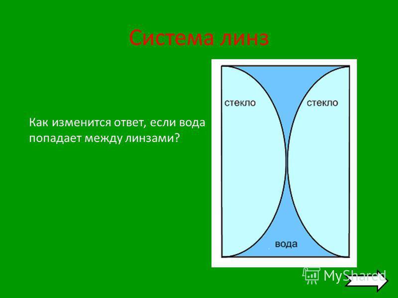 Система линз Как изменится ответ, если вода попадает между линзами?