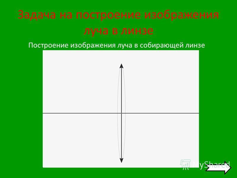 Задача на построение изображения луча в линзе Построение изображения луча в собирающей линзе