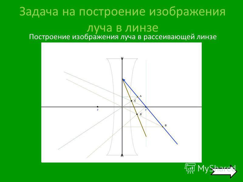 Задача на построение изображения луча в линзе Построение изображения луча в рассеивающей линзе