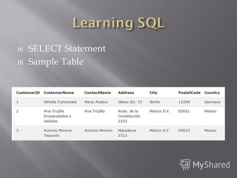 SELECT Statement Sample Table