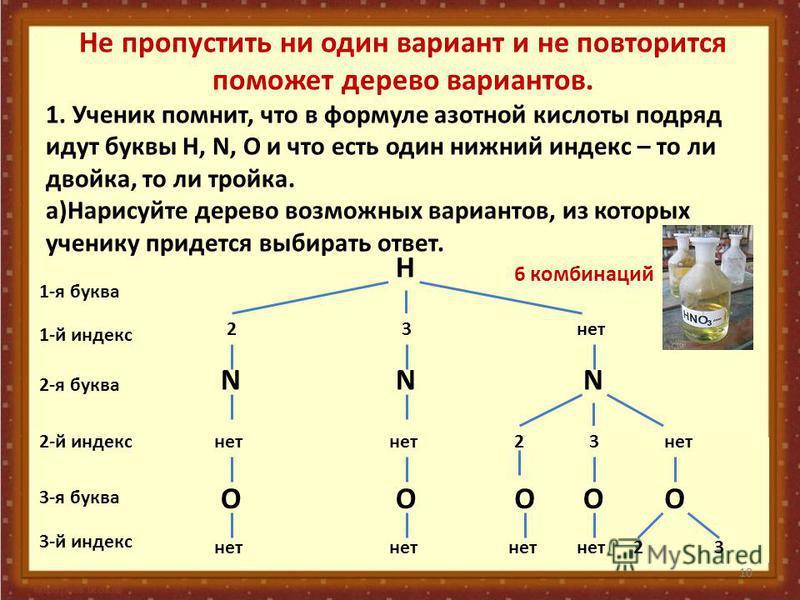 NNN Не пропустить ни один вариант и не повторится поможет дерево вариантов. 10 1. Ученик помнит, что в формуле азотной кислоты подряд идут буквы H, N, O и что есть один нижний индекс – то ли двойка, то ли тройка. а)Нарисуйте дерево возможных варианто