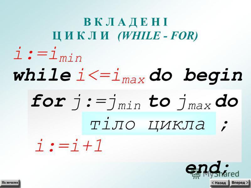 В К Л А Д Е Н І Ц И К Л И(WHILE- FOR) i:=i min while i<=i max do begin for j:=j min to j max do тіло цикла ; i:=i+1 end;