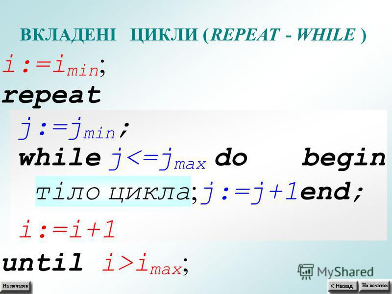 untili>i max ВКЛАДЕНІ ЦИКЛИ (REPEAT- WHILE) i:=i min ; repeat j:=j min ; while j<=j max do begin тіло цикла ; j:=j+1end; i:=i+1 ;