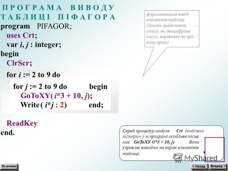 П Р О Г Р А М А В И В О Д У Т А Б Л И Ц І П І Ф А Г О Р А program PIFAGOR; uses Crt; var i, j : integer; форматований вивід елементів таблиці (кожен представля- ється, як двоцифрове число, вирівняне по пра- вому краю) begin ClrScr; for i := 2 to 9 do