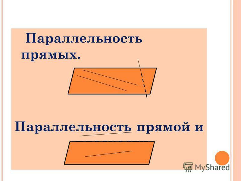 Параллельность прямых. Параллельность прямой и плоскости.